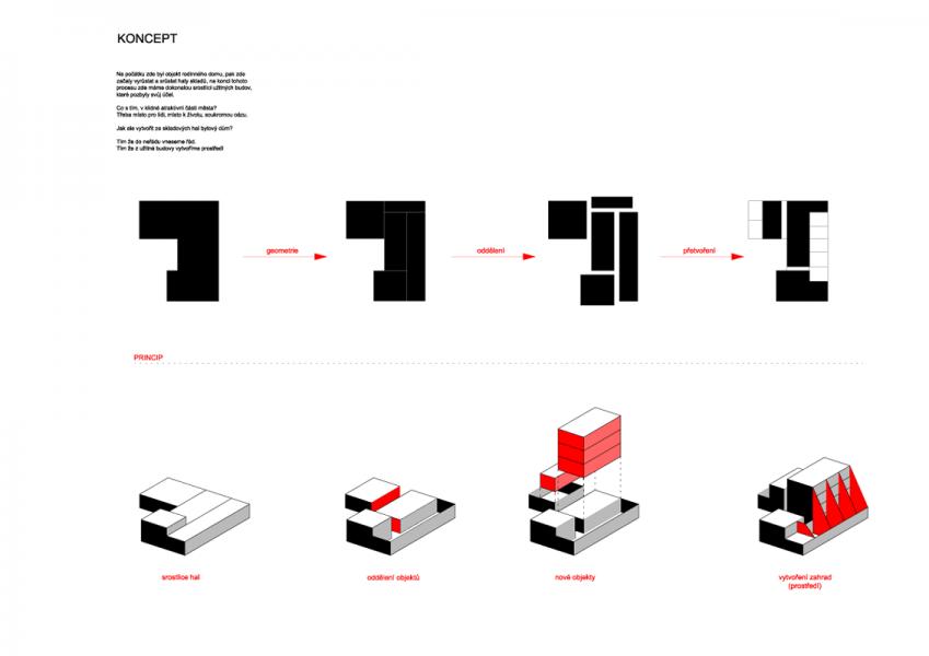 06-zette-atelier-bytovy-dum-pardubice-zdenek-balik-developersky-projekt