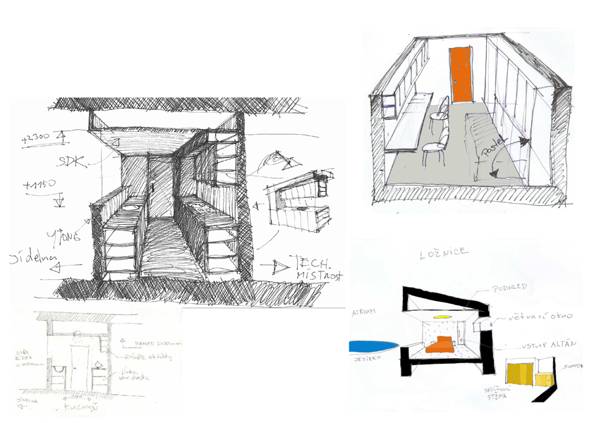 13-titulka-zette-atelier-rd-spojil-Zdenek-Balik-architektura-architekt-Pardubice-navrhy-interiery-urbanismus