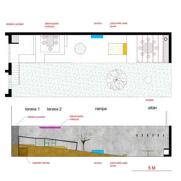 2-zahrada-Tresnakovi-Zdenek-Balik-architekti-pardubice-ZETTE-atelier-projkcni-prace-interiery-zahrady-rodinne-domy-architektura-urbanismus