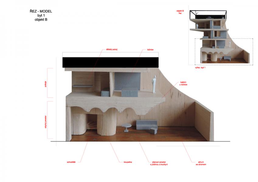 22-zette-atelier-bytovy-dum-pardubice-zdenek-balik-developersky-projekt