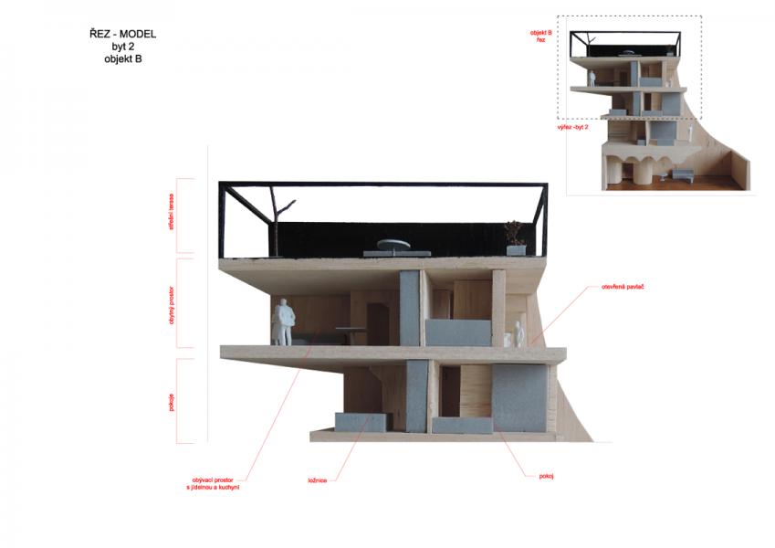 24-zette-atelier-bytovy-dum-pardubice-zdenek-balik-developersky-projekt