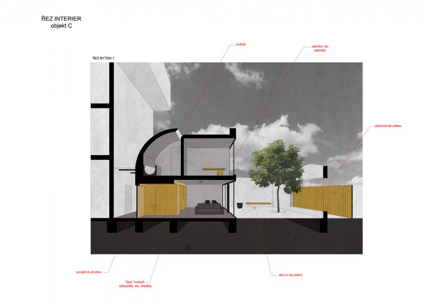 29-zette-atelier-bytovy-dum-pardubice-zdenek-balik-developersky-projekt
