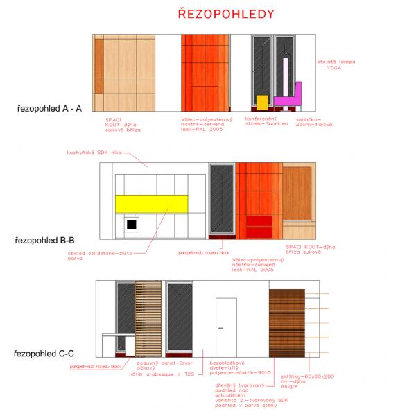 3-interier-bytuTereziansky-dvur-Zdenek-Balik-architekt-ZETTE-atelier-interiery-architekti-pardubice-projekcni-prace-design-zahrady-rodinne-domy-architektura-urbanismu